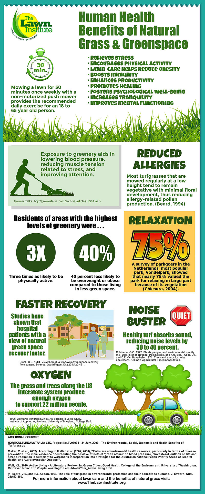 Infographic-Human-Health-Benefits-Lawn-Institute
